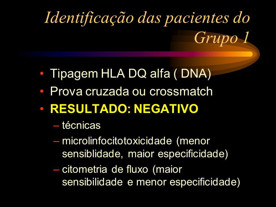 Identificação das pacientes do Grupo 1 Tipagem HLA DQ alfa ( DNA) Prova cruzada ou crossmatch RESULTADO: NEGATIVO –técnicas –microlinfocitotoxicidade