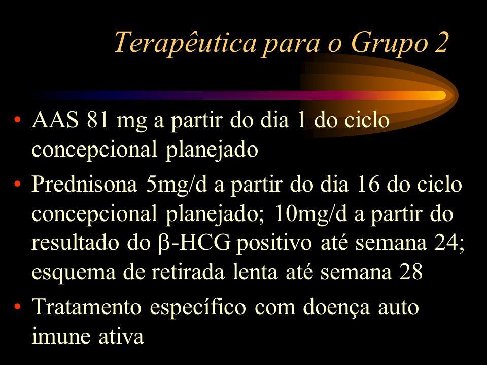 Terapêutica para o Grupo 2 AAS 81 mg a partir do dia 1 do ciclo concepcional planejado Prednisona 5mg/d a partir do dia 16 do ciclo concepcional plane