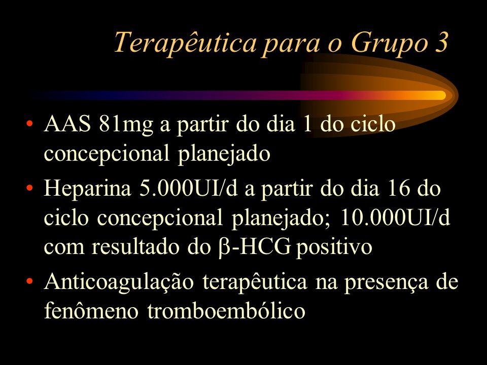 Terapêutica para o Grupo 3 AAS 81mg a partir do dia 1 do ciclo concepcional planejado Heparina 5.000UI/d a partir do dia 16 do ciclo concepcional plan