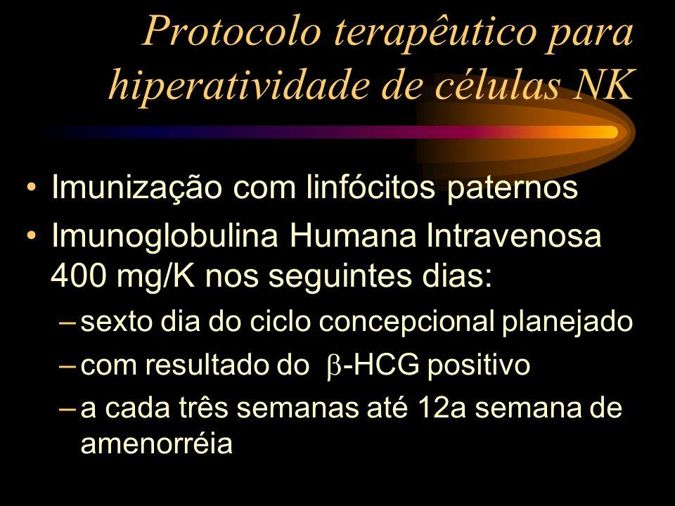Protocolo terapêutico para hiperatividade de células NK Imunização com linfócitos paternos Imunoglobulina Humana Intravenosa 400 mg/K nos seguintes di