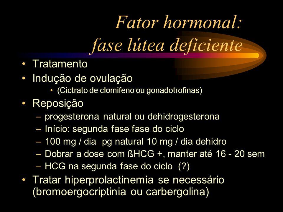 Fator hormonal: fase lútea deficiente Tratamento Indução de ovulação (Cictrato de clomifeno ou gonadotrofinas) Reposição –progesterona natural ou dehi