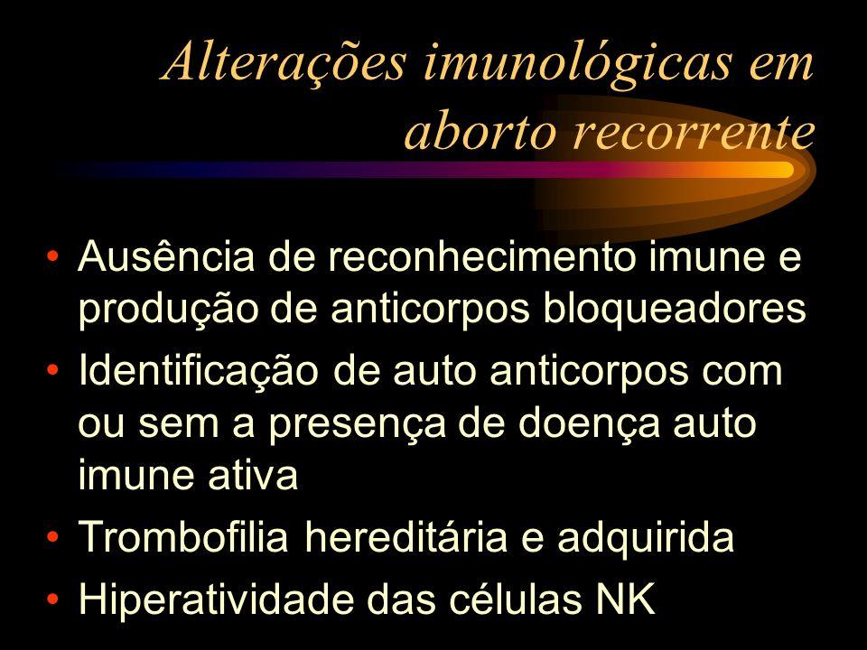 Alterações imunológicas em aborto recorrente Ausência de reconhecimento imune e produção de anticorpos bloqueadores Identificação de auto anticorpos c