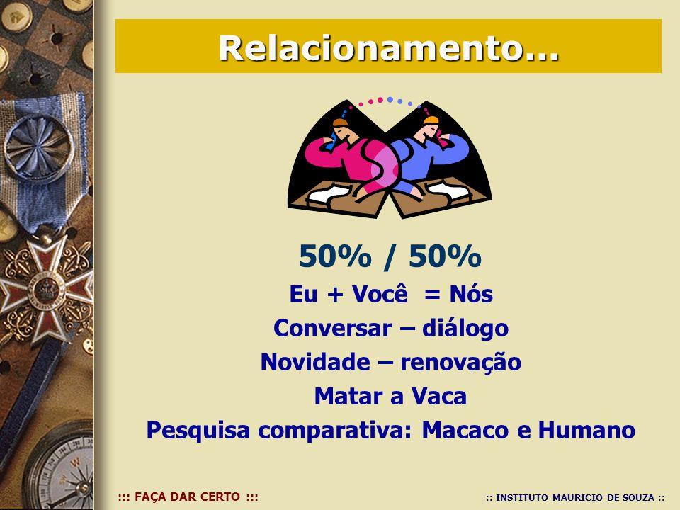 ::: FAÇA DAR CERTO ::: :: INSTITUTO MAURICIO DE SOUZA :: 50% / 50% Eu + Você = Nós Conversar – diálogo Novidade – renovação Matar a Vaca Pesquisa comp