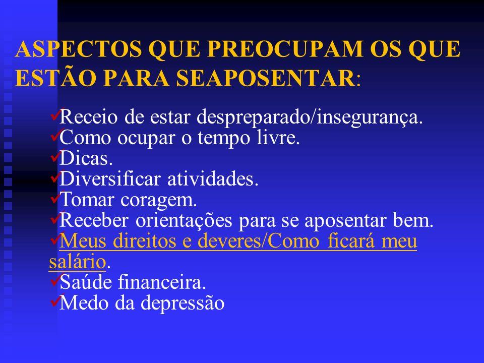 AUTO–ESTIMA NA APOSENTADORIA TRABALHOSignificado: BASE PARA A CONSTRUÇÃO DA IDENTIDADE BASE PARA A CONSTRUÇÃO DA IDENTIDADE ALCANCE DA AUTONOMIA ALCANCE DA AUTONOMIA ATENDIMENTO DE SUAS NECESSIDADES ATENDIMENTO DE SUAS NECESSIDADES MEIO DE GANHAR DINHEIRO MEIO DE GANHAR DINHEIRO MODO DE PRODUÇÃO (CAPITALISMO) MODO DE PRODUÇÃO (CAPITALISMO) SOFRIMENTO/FADIGA SOFRIMENTO/FADIGA APOSENTADORIA APOSENTADORIASignificado: Dever cumprido Encerramento da carreira Perda de identidade??.