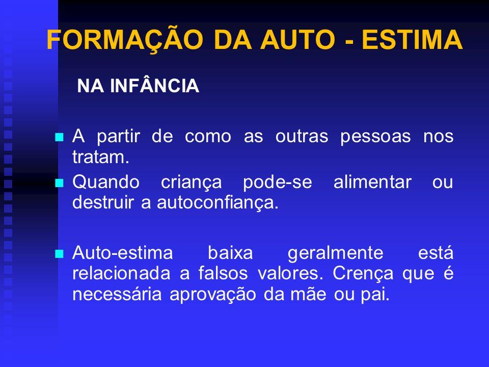 AUTO-ESTIMA DEFINIÇÃO DEFINIÇÃO Vivencia interior.