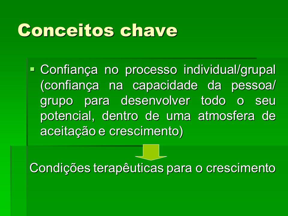 Conceitos chave Confiança no processo individual/grupal (confiança na capacidade da pessoa/ grupo para desenvolver todo o seu potencial, dentro de uma