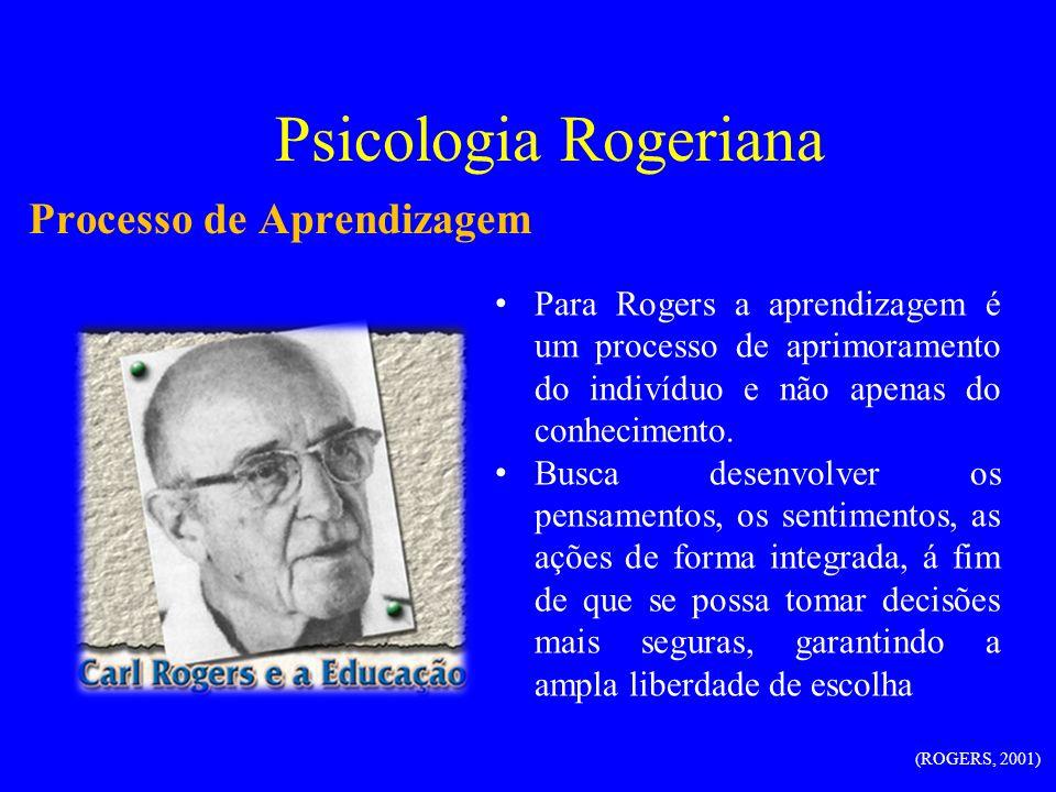 Psicologia Rogeriana Processo de Aprendizagem Para Rogers a aprendizagem é um processo de aprimoramento do indivíduo e não apenas do conhecimento. Bus