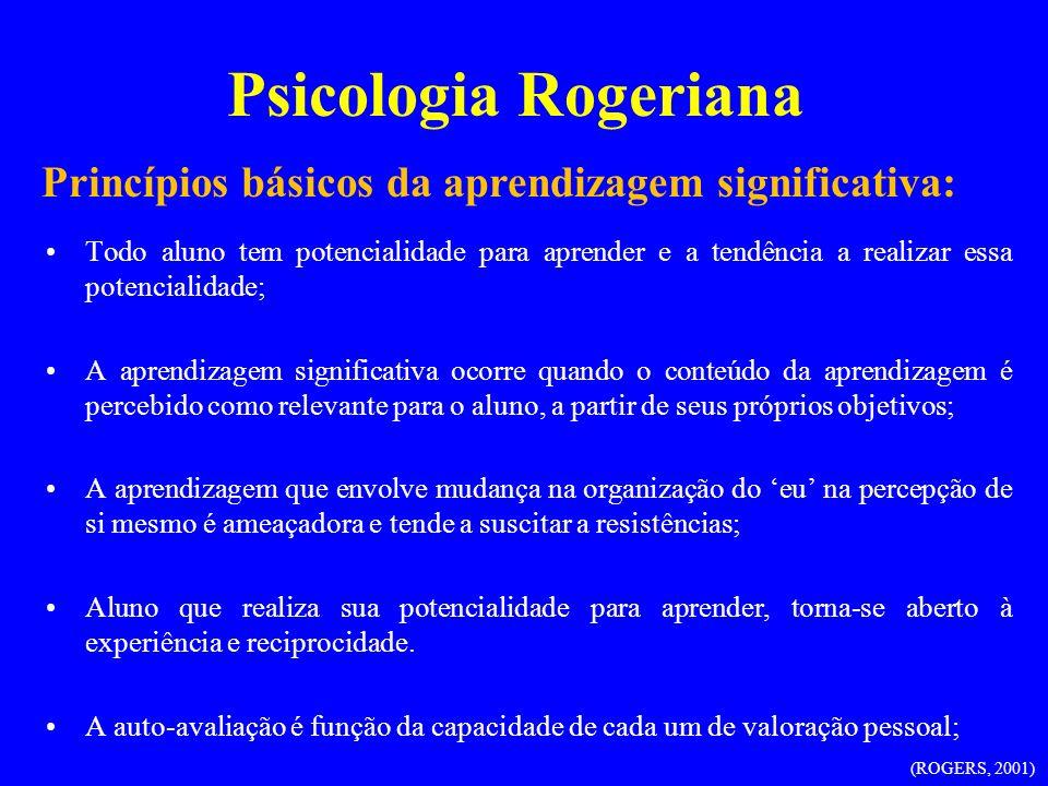 Psicologia Rogeriana Todo aluno tem potencialidade para aprender e a tendência a realizar essa potencialidade; A aprendizagem significativa ocorre qua
