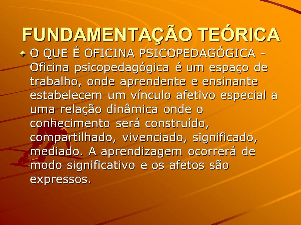 FUNDAMENTAÇÃO TEÓRICA O QUE É OFICINA PSICOPEDAGÓGICA - Oficina psicopedagógica é um espaço de trabalho, onde aprendente e ensinante estabelecem um ví