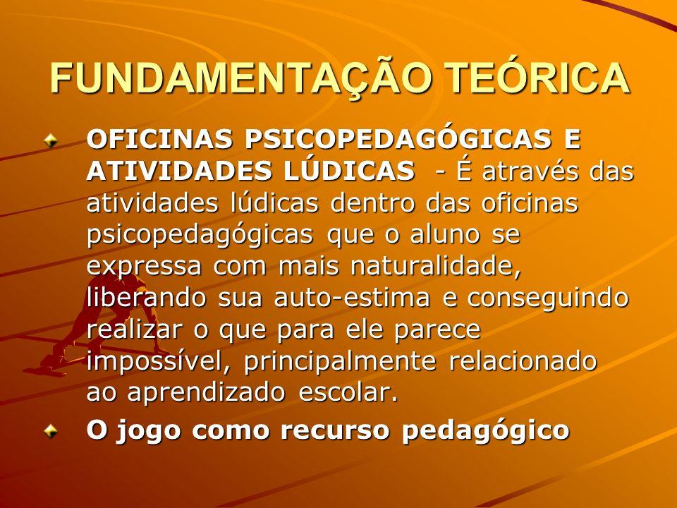 FUNDAMENTAÇÃO TEÓRICA OFICINAS PSICOPEDAGÓGICAS E ATIVIDADES LÚDICAS - É através das atividades lúdicas dentro das oficinas psicopedagógicas que o alu