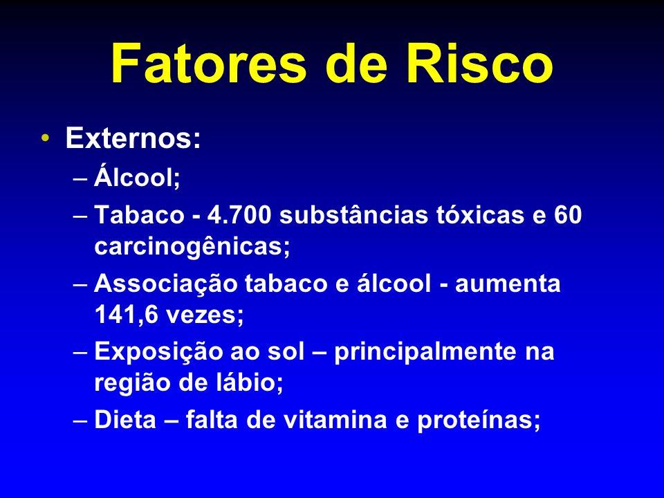 Fatores de Risco Externos: – –Álcool; – –Tabaco - 4.700 substâncias tóxicas e 60 carcinogênicas; – –Associação tabaco e álcool - aumenta 141,6 vezes;