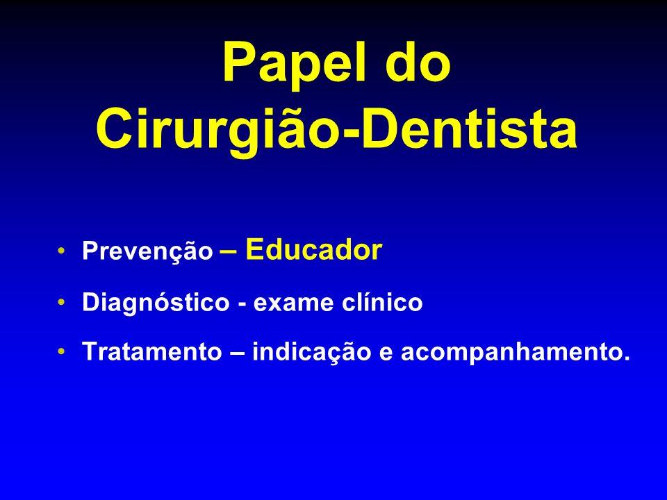 Papel do Cirurgião-Dentista Prevenção – Educador Diagnóstico - exame clínico Tratamento – indicação e acompanhamento.