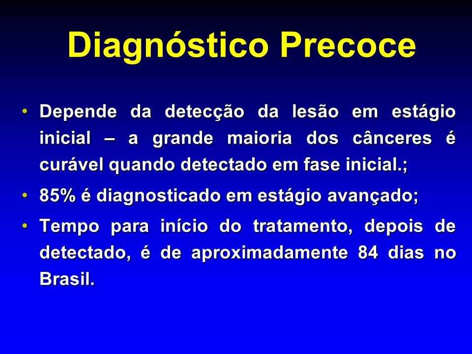 Diagnóstico Precoce Depende da detecção da lesão em estágio inicial – a grande maioria dos cânceres é curável quando detectado em fase inicial.;Depend