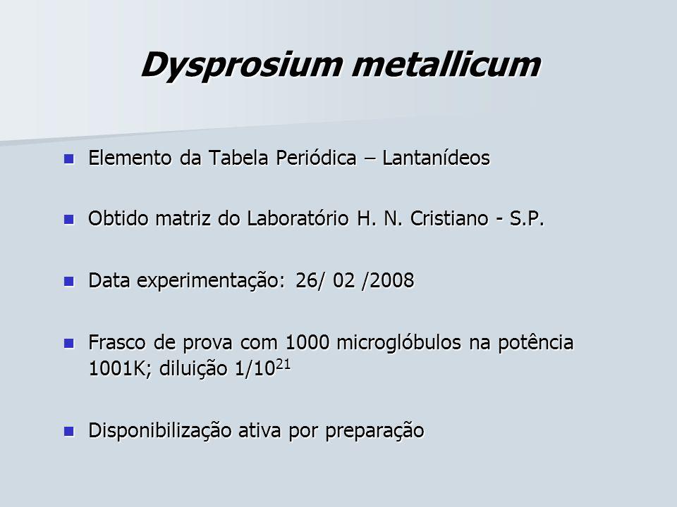 Dysprosium metallicum Elemento da Tabela Periódica – Lantanídeos Elemento da Tabela Periódica – Lantanídeos Obtido matriz do Laboratório H. N. Cristia