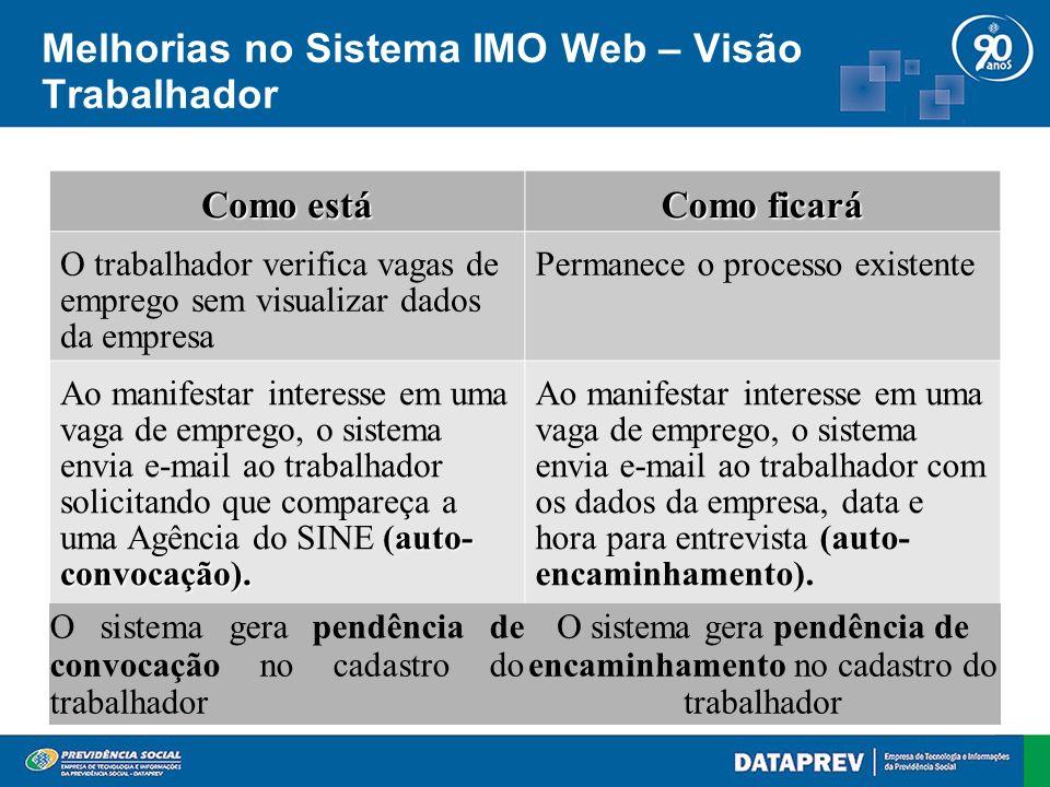 Melhorias no Sistema IMO Web – Visão Trabalhador Como está Como ficará O trabalhador verifica vagas de emprego sem visualizar dados da empresa Permanece o processo existente (auto- convocação).