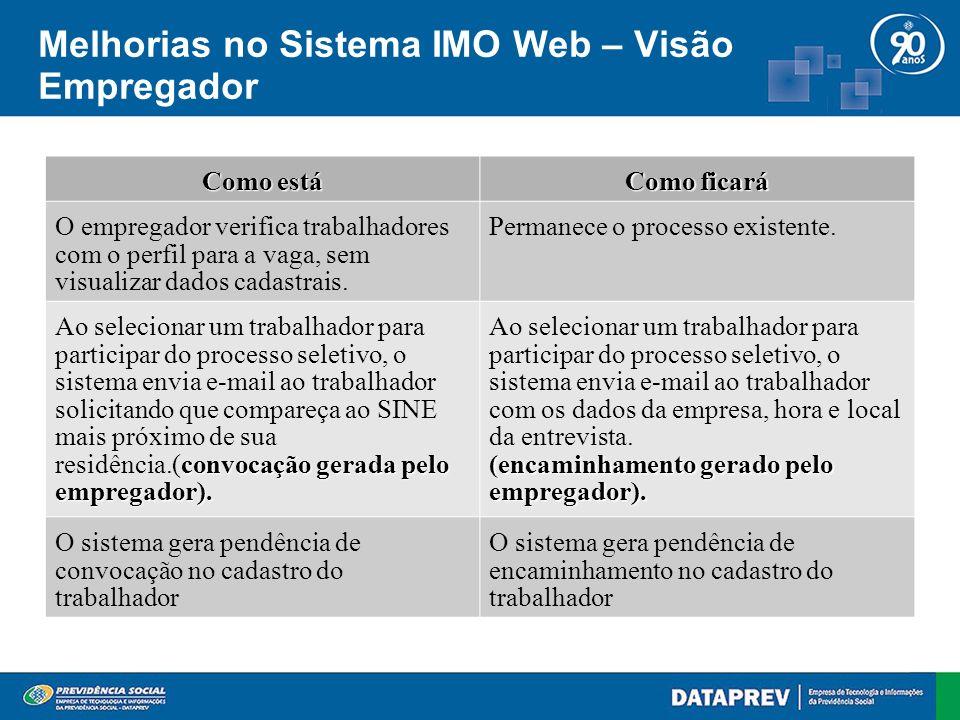 Melhorias no Sistema IMO Web – Visão Empregador Como está Como ficará O empregador verifica trabalhadores com o perfil para a vaga, sem visualizar dados cadastrais.