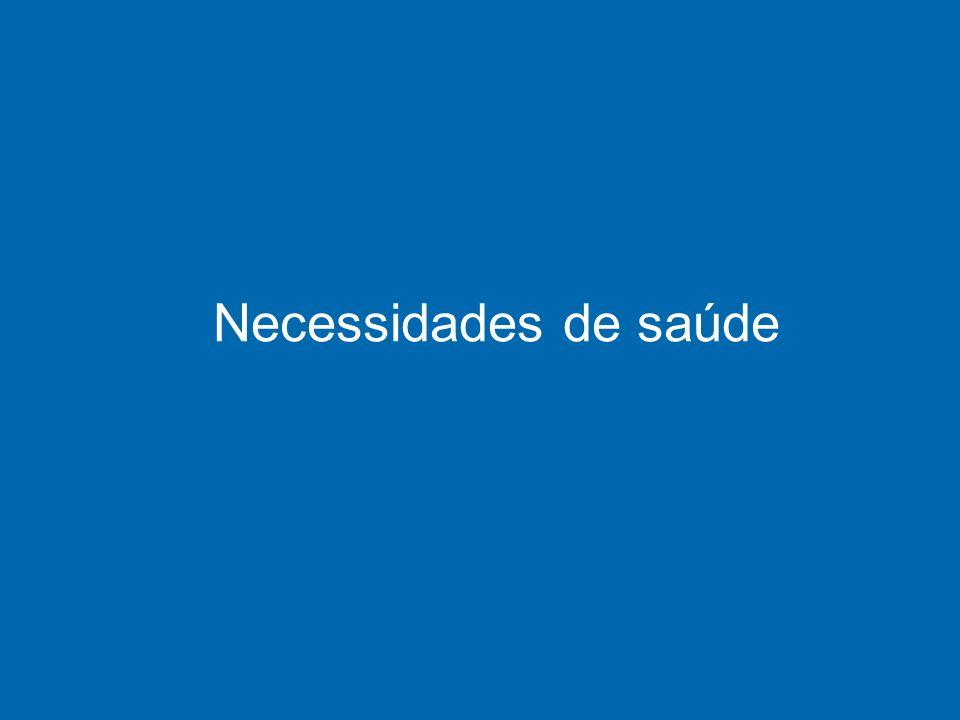 Proporção de respostas fornecidas pelos próprios entrevistados com relação ao acesso e uso de serviços, segundo idade e sexo.