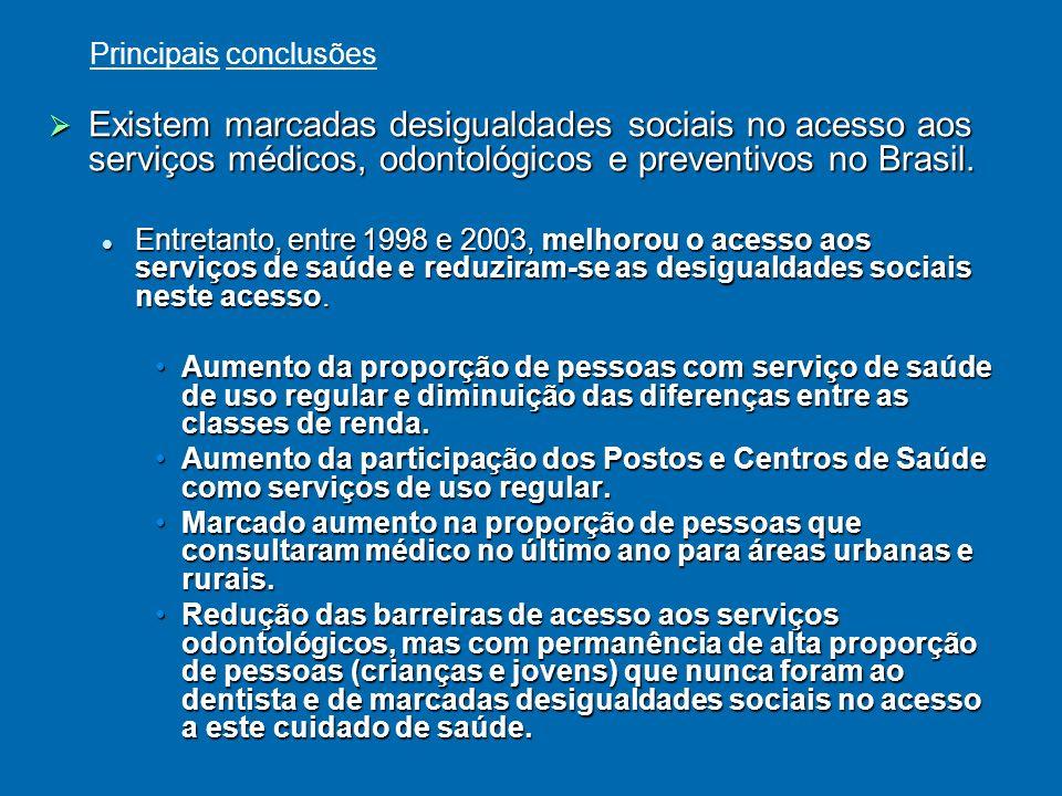 Existem marcadas desigualdades sociais no acesso aos serviços médicos, odontológicos e preventivos no Brasil.