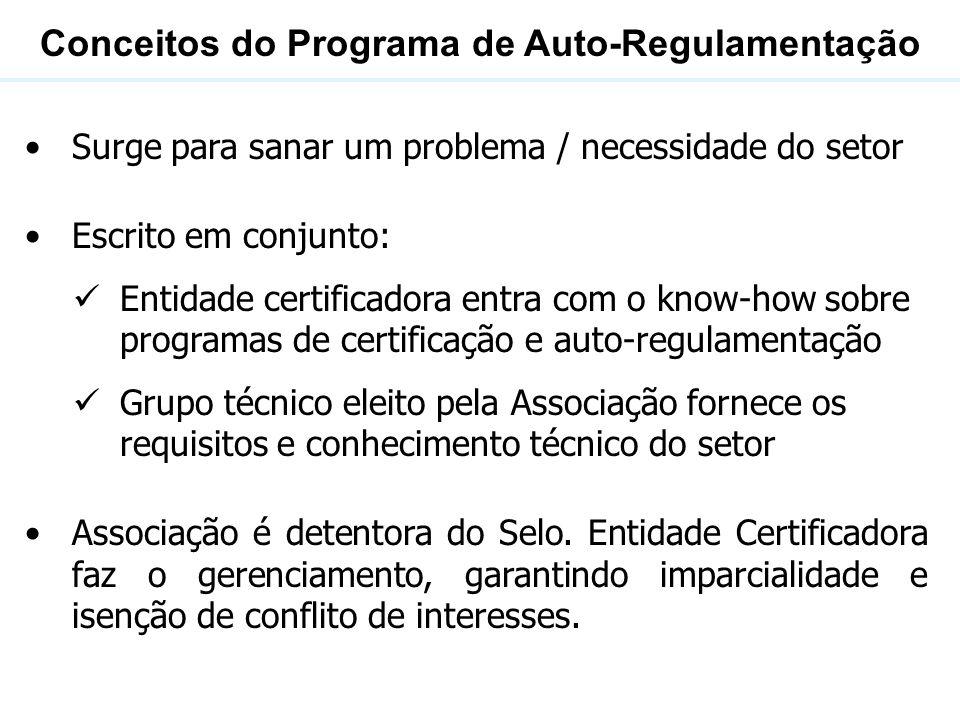 Conceitos do Programa de Auto-Regulamentação Surge para sanar um problema / necessidade do setor Escrito em conjunto: Entidade certificadora entra com