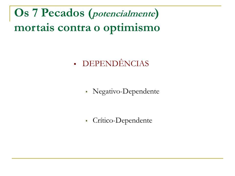 Os 7 Pecados ( potencialmente ) mortais contra o optimismo DEPENDÊNCIAS Negativo-Dependente Crítico-Dependente
