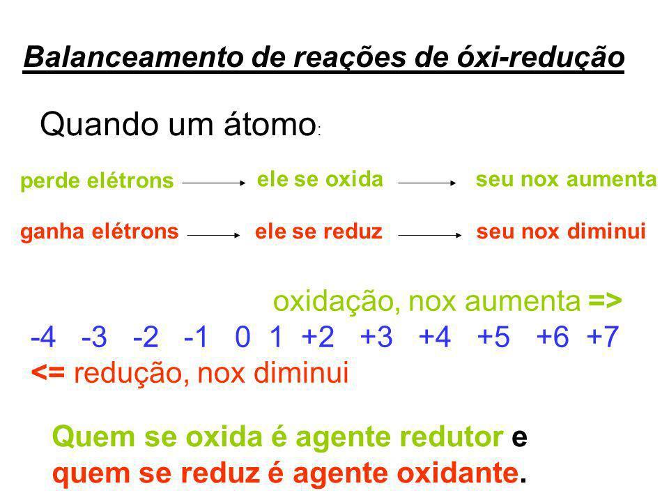 Exemplo 1 NaBr + MnO 2 + H 2 SO 4 => MnSO 4 + Br 2 + H 2 O + NaHSO 4 +1 -1+4 -2+1 +6 -2+2 +6 -2 0 +1 -2+1 +1 +6 -2 redução oxidação Br = 1.2 = 2 Mn = 2.1 = 2 1 1 1 112222 Oxidante (agente) : MnO 2 Redutor (agente) : NaBr