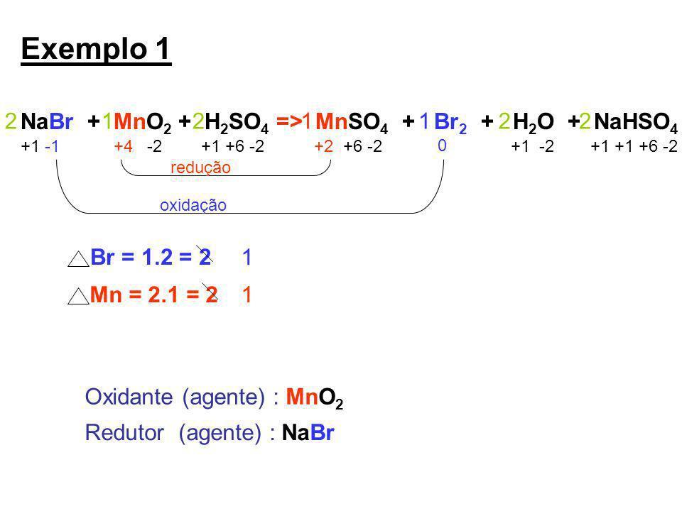 Exemplo 1 NaBr + MnO 2 + H 2 SO 4 => MnSO 4 + Br 2 + H 2 O + NaHSO 4 +1 -1+4 -2+1 +6 -2+2 +6 -2 0 +1 -2+1 +1 +6 -2 redução oxidação Br = 1.2 = 2 Mn =
