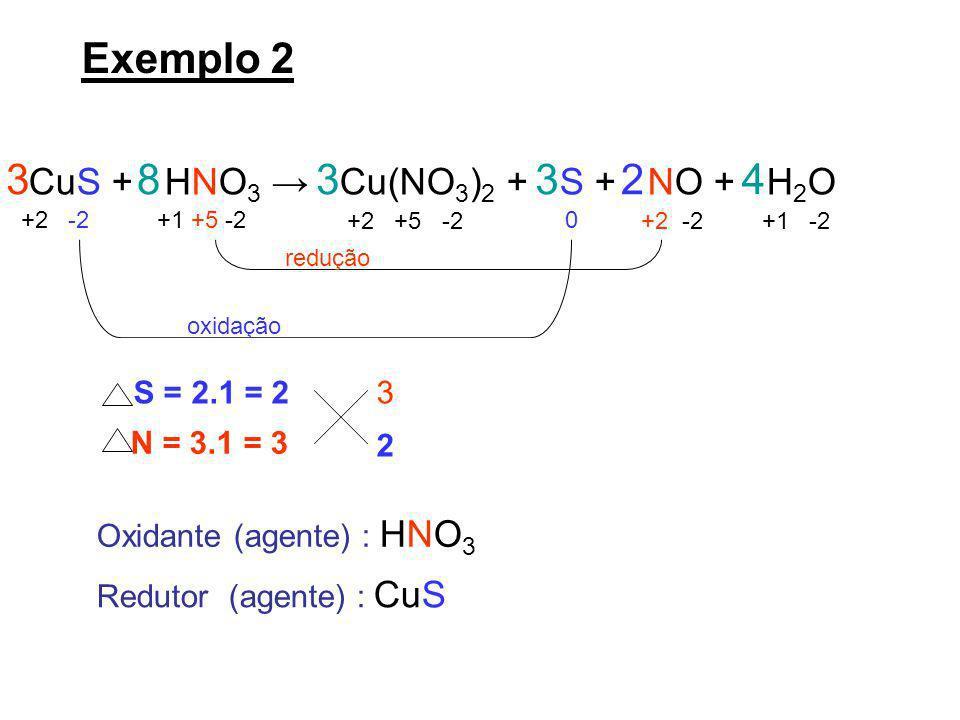 Exemplo 2 CuS + HNO 3 Cu(NO 3 ) 2 + S + NO + H 2 O +2 -2+1 +5 -2 +2 +5 -2 0 +2 -2+1 -2 redução oxidação S = 2.1 = 2 N = 3.1 = 3 3 2 3238 4 Oxidante (a