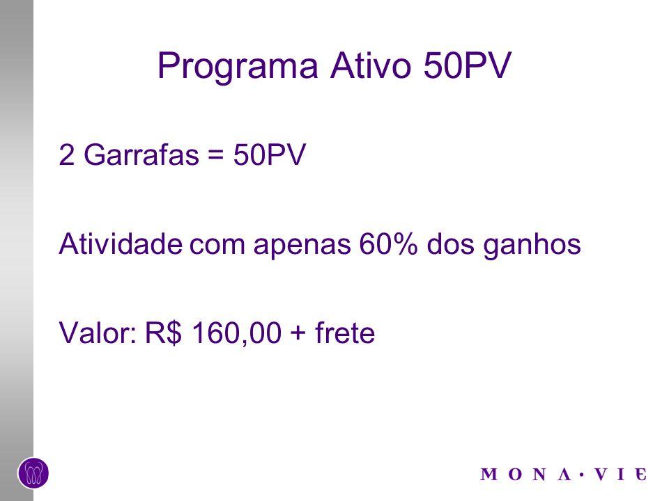Programa Ativo 50PV 2 Garrafas = 50PV Atividade com apenas 60% dos ganhos Valor: R$ 160,00 + frete