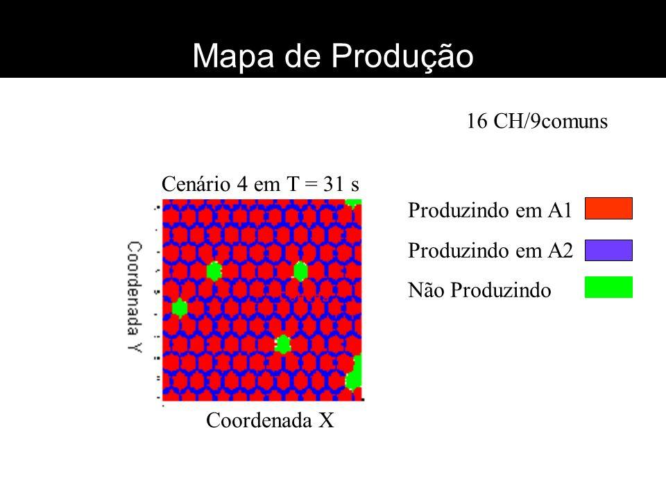 Mapa de Produção Coordenada X 16 CH/9comuns Cenário 4 em T = 31 s Produzindo em A1 Produzindo em A2 Não Produzindo
