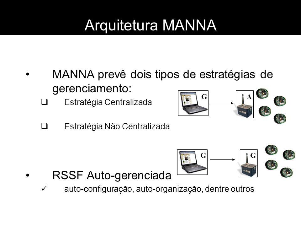 Arquitetura MANNA MANNA prevê dois tipos de estratégias de gerenciamento: Estratégia Centralizada Estratégia Não Centralizada RSSF Auto-gerenciada aut