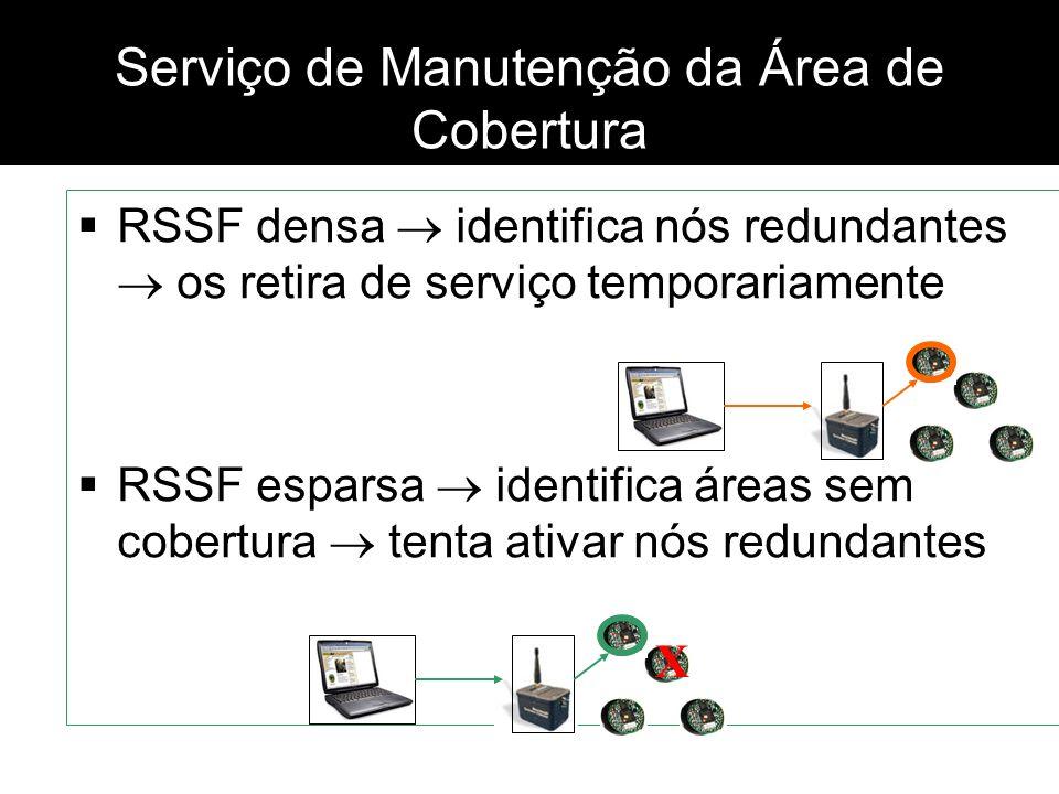 Serviço de Manutenção da Área de Cobertura RSSF densa identifica nós redundantes os retira de serviço temporariamente RSSF esparsa identifica áreas se