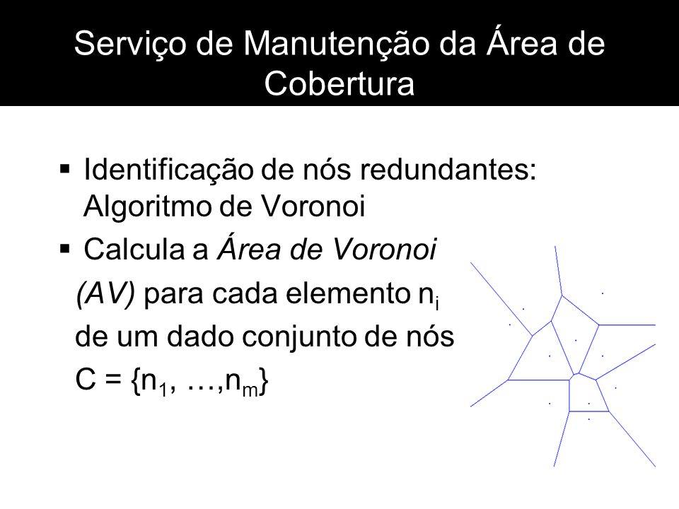 Serviço de Manutenção da Área de Cobertura Identificação de nós redundantes: Algoritmo de Voronoi Calcula a Área de Voronoi (AV) para cada elemento n
