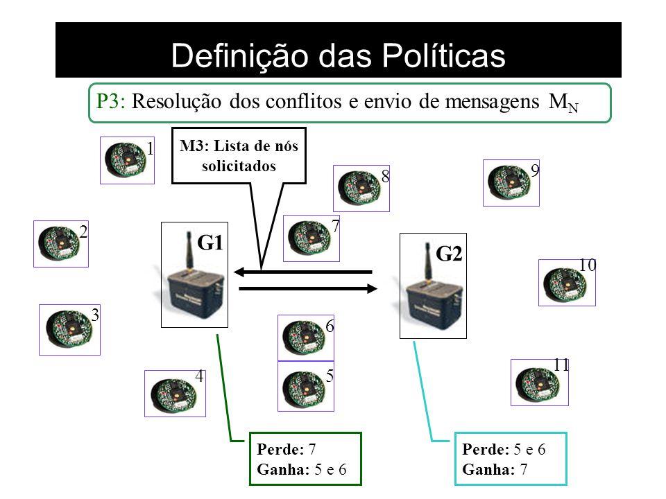 Definição das Políticas P3: Resolução dos conflitos e envio de mensagens M N Perde: 7 Ganha: 5 e 6 Perde: 5 e 6 Ganha: 7 M3: Lista de nós solicitados