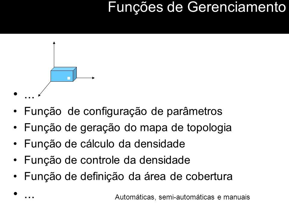 Funções de Gerenciamento... Função de configuração de parâmetros Função de geração do mapa de topologia Função de cálculo da densidade Função de contr