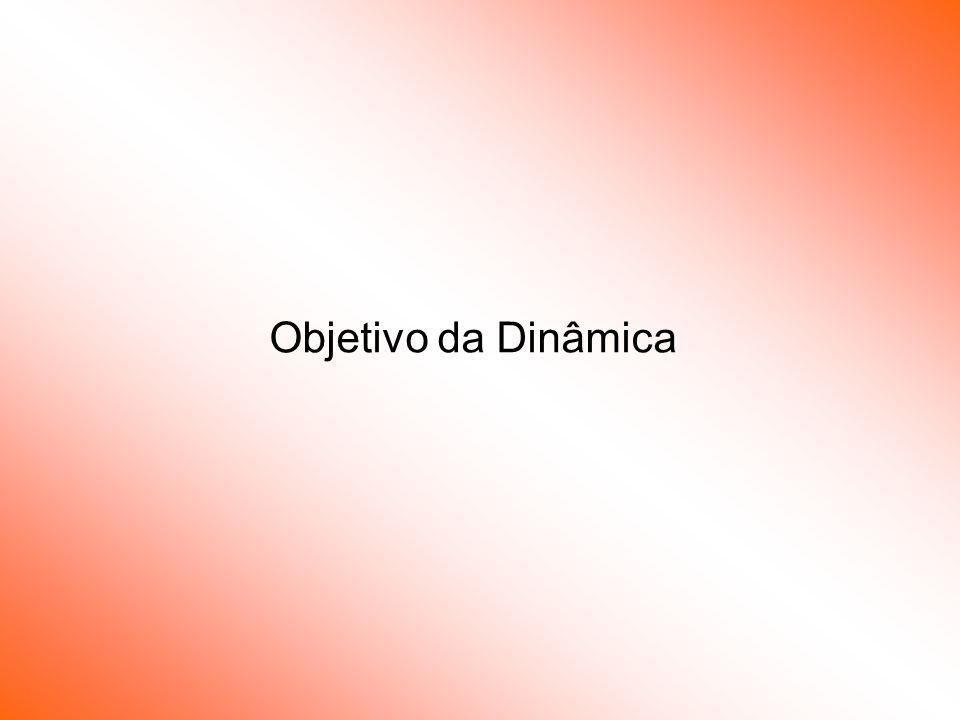 Objetivo da Dinâmica