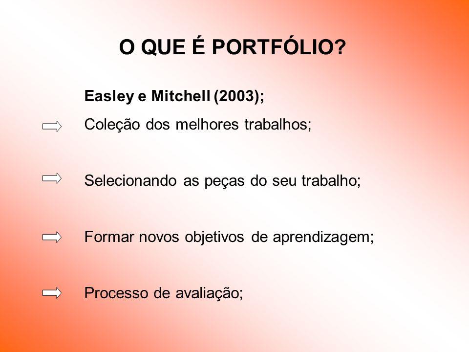 Easley e Mitchell (2003); Coleção dos melhores trabalhos; Selecionando as peças do seu trabalho; Formar novos objetivos de aprendizagem; Processo de a