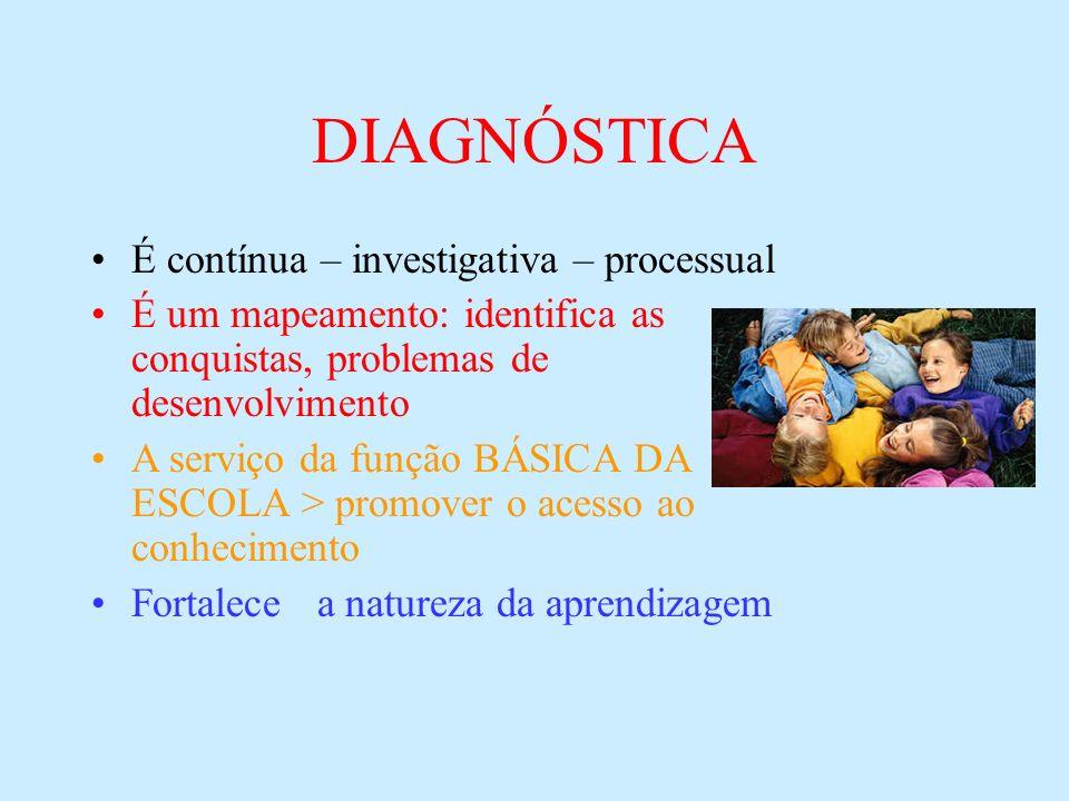 DIAGNÓSTICA É contínua – investigativa – processual É um mapeamento: identifica as conquistas, problemas de desenvolvimento A serviço da função BÁSICA