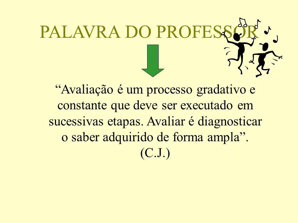 PALAVRA DO PROFESSOR Avaliação é um processo gradativo e constante que deve ser executado em sucessivas etapas. Avaliar é diagnosticar o saber adquiri