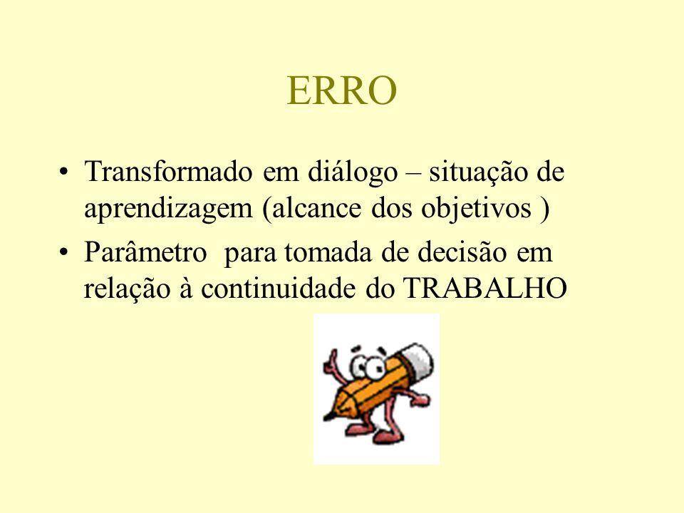 ERRO Transformado em diálogo – situação de aprendizagem (alcance dos objetivos ) Parâmetro para tomada de decisão em relação à continuidade do TRABALH