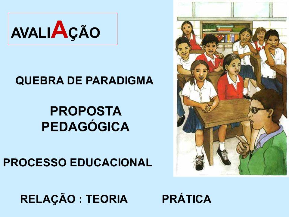 AVALI A ÇÃO QUEBRA DE PARADIGMA PROCESSO EDUCACIONAL RELAÇÃO : TEORIA PRÁTICA PROPOSTA PEDAGÓGICA