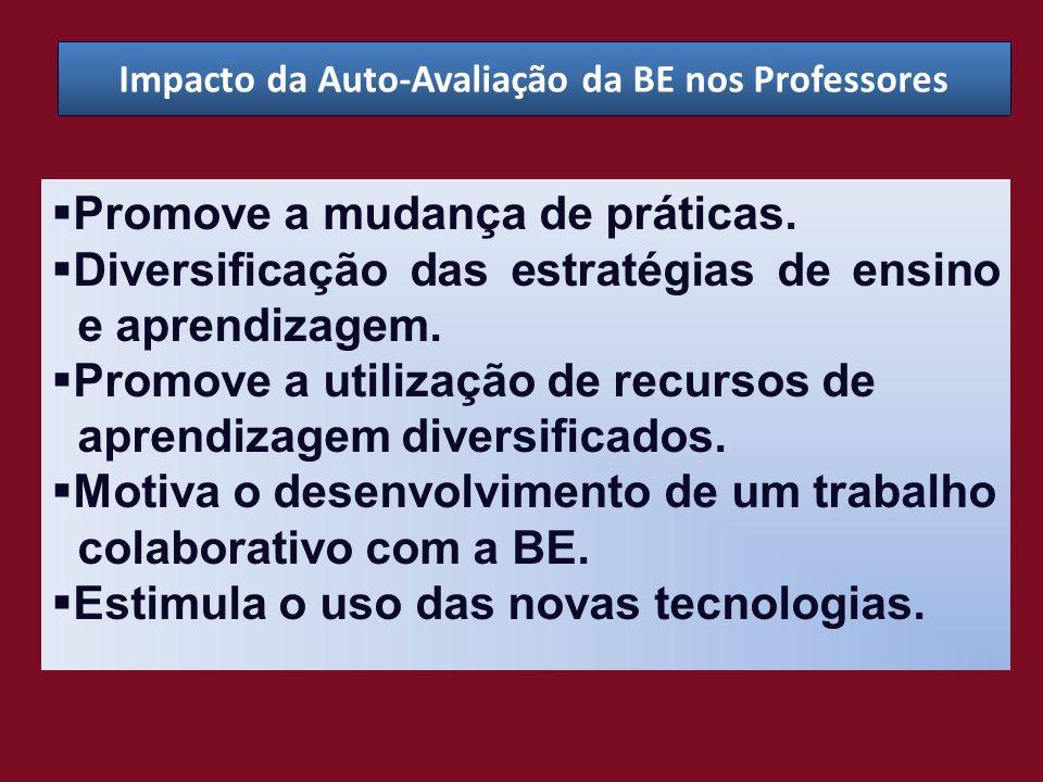 Impacto da Auto-Avaliação da BE nos Professores Promove a mudança de práticas. Diversificação das estratégias de ensino e aprendizagem. Promove a util