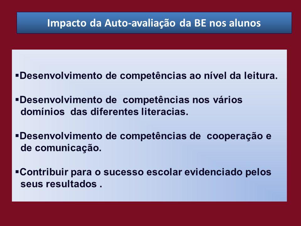 Impacto da Auto-avaliação da BE nos alunos Desenvolvimento de competências ao nível da leitura. Desenvolvimento de competências nos vários domínios da