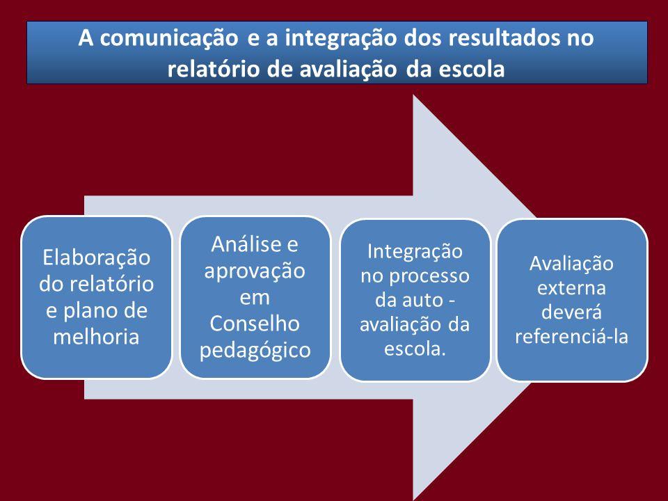 A comunicação e a integração dos resultados no relatório de avaliação da escola Elaboração do relatório e plano de melhoria Análise e aprovação em Con
