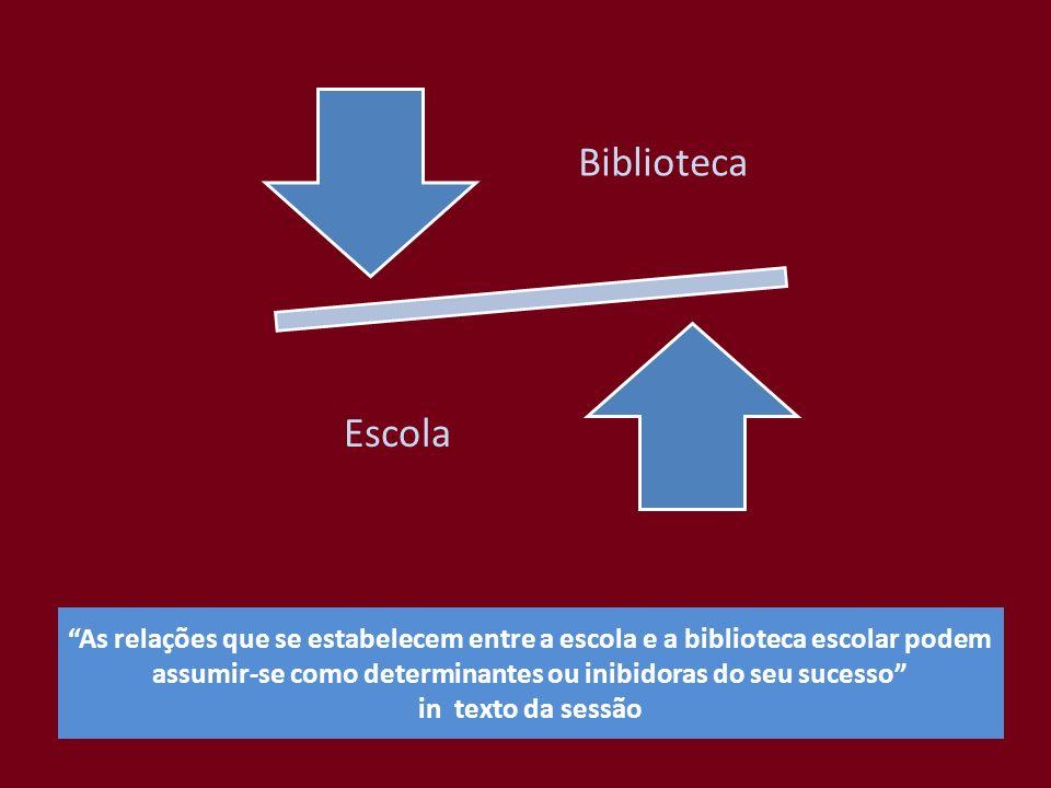 Biblioteca Escola As relações que se estabelecem entre a escola e a biblioteca escolar podem assumir-se como determinantes ou inibidoras do seu sucess