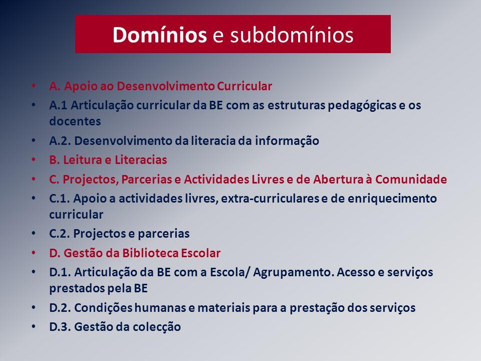 Domínios e subdomínios A. Apoio ao Desenvolvimento Curricular A.1 Articulação curricular da BE com as estruturas pedagógicas e os docentes A.2. Desenv