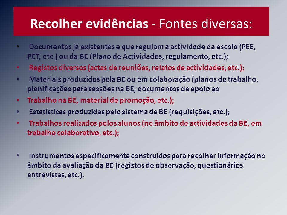 Recolher evidências - Fontes diversas: Documentos já existentes e que regulam a actividade da escola (PEE, PCT, etc.) ou da BE (Plano de Actividades,