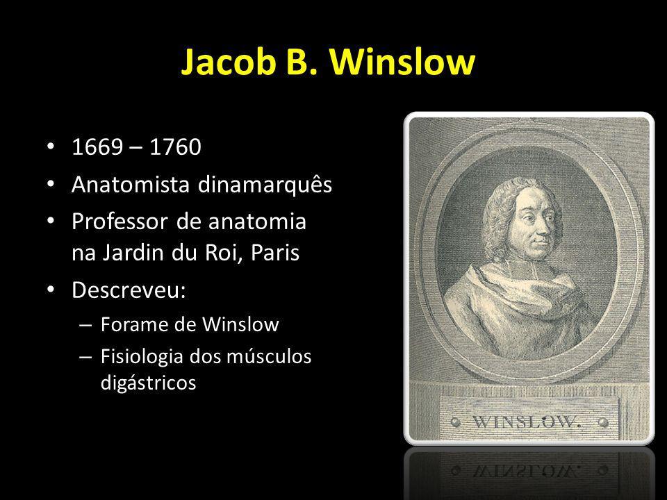 Jacob B. Winslow 1669 – 1760 Anatomista dinamarquês Professor de anatomia na Jardin du Roi, Paris Descreveu: – Forame de Winslow – Fisiologia dos músc