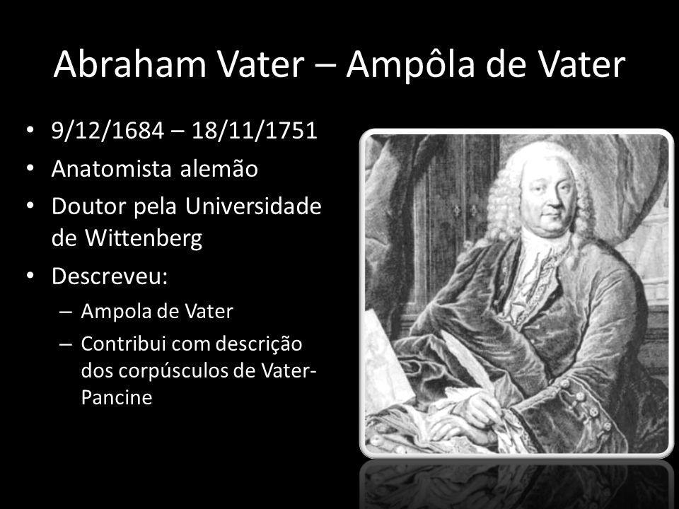 Abraham Vater – Ampôla de Vater 9/12/1684 – 18/11/1751 Anatomista alemão Doutor pela Universidade de Wittenberg Descreveu: – Ampola de Vater – Contrib