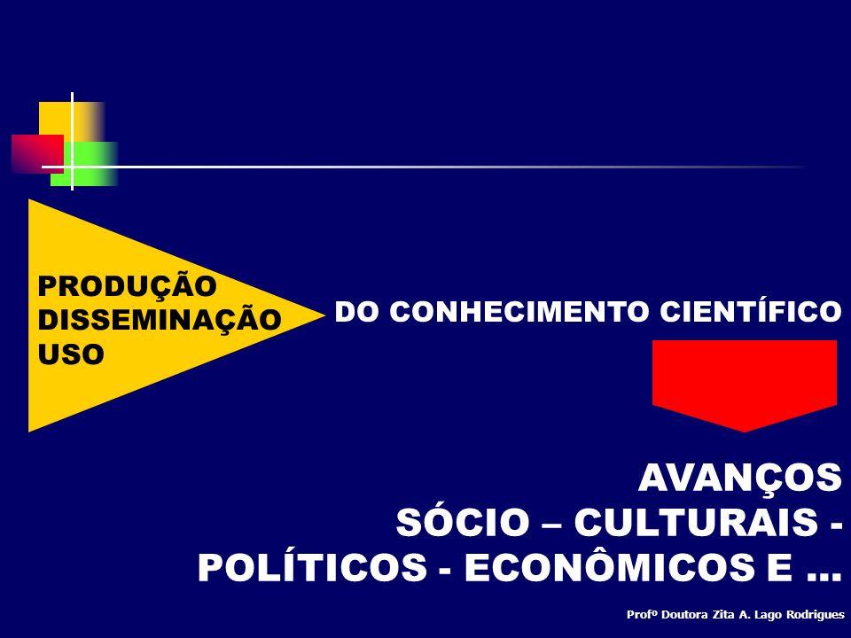 PRODUÇÃO DISSEMINAÇÃO USO DO CONHECIMENTO CIENTÍFICO AVANÇOS SÓCIO – CULTURAIS - POLÍTICOS - ECONÔMICOS E... Profº Doutora Zita A. Lago Rodrigues
