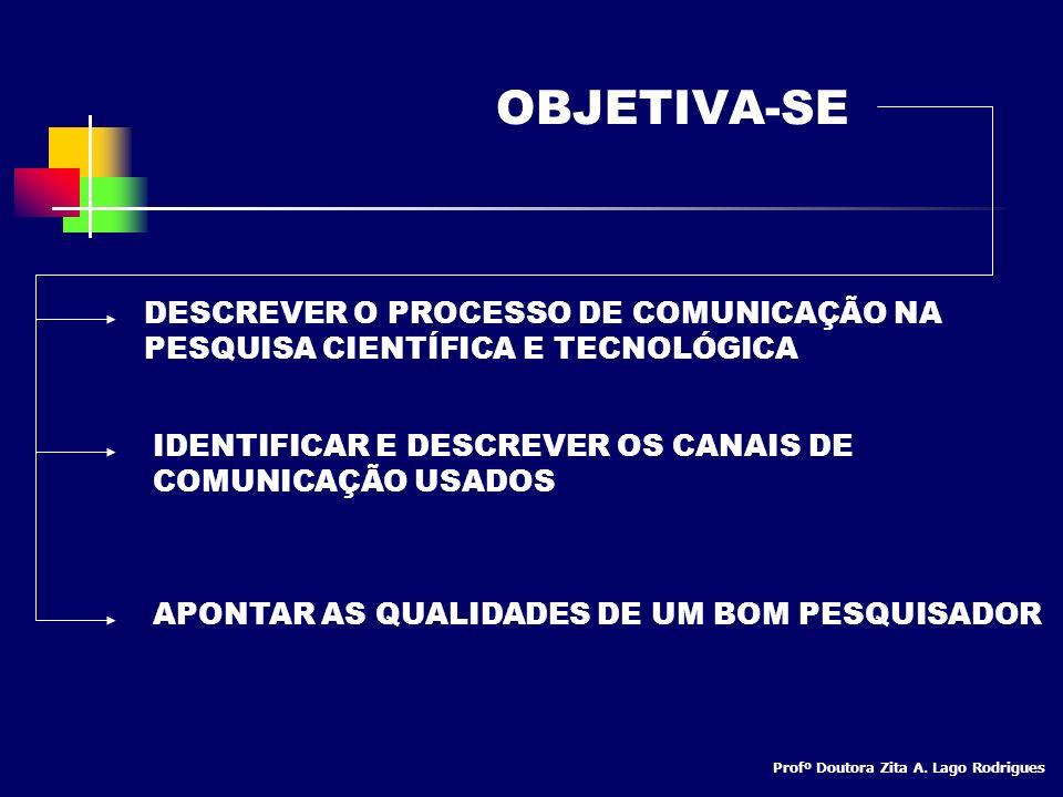 OBJETIVA-SE DESCREVER O PROCESSO DE COMUNICAÇÃO NA PESQUISA CIENTÍFICA E TECNOLÓGICA IDENTIFICAR E DESCREVER OS CANAIS DE COMUNICAÇÃO USADOS APONTAR A